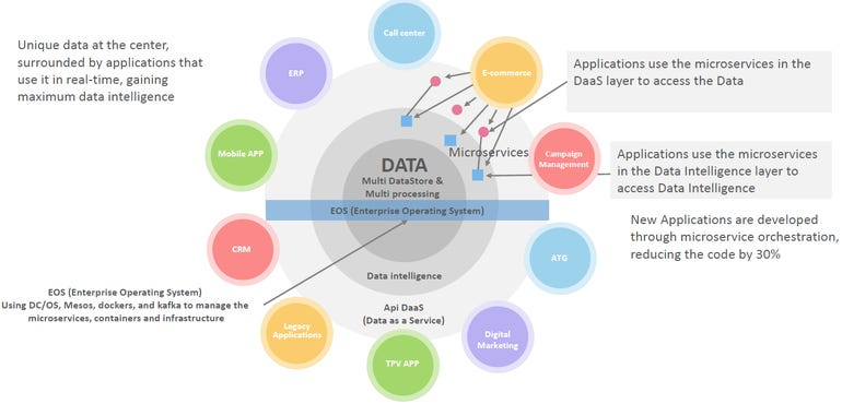 data-centric.png