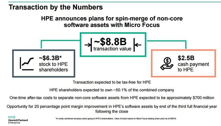 hpe-micro-focus-slide.jpg