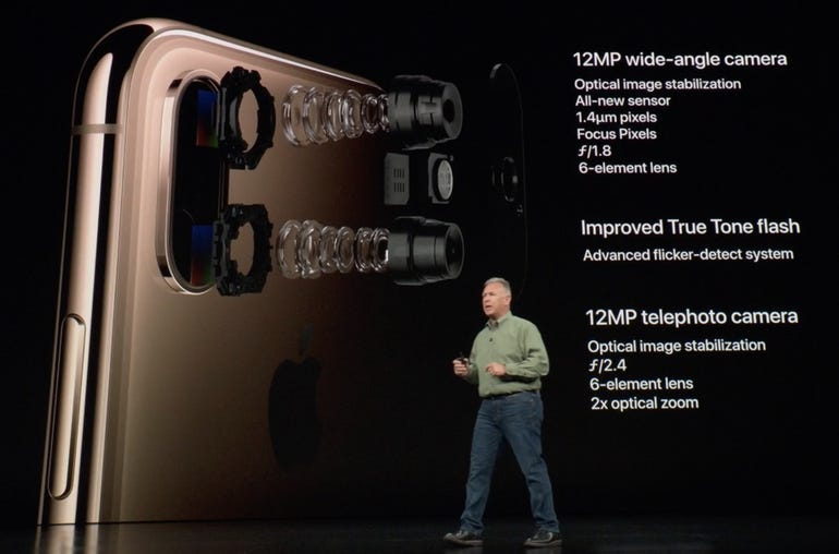 iPhone XS and Iphone XS Max cameras
