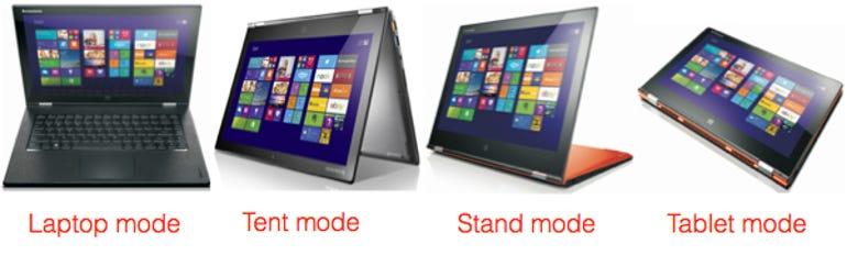 Yoga 2 Pro four modes