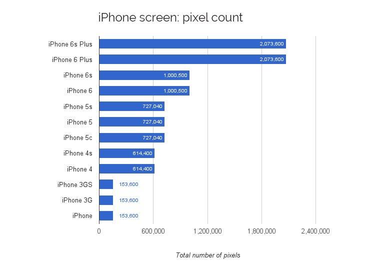 iphone-pixels.jpg