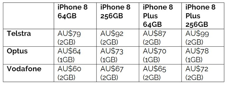 iphone-pricing-au.png