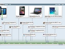 The History of Tablet Computers: A timeline