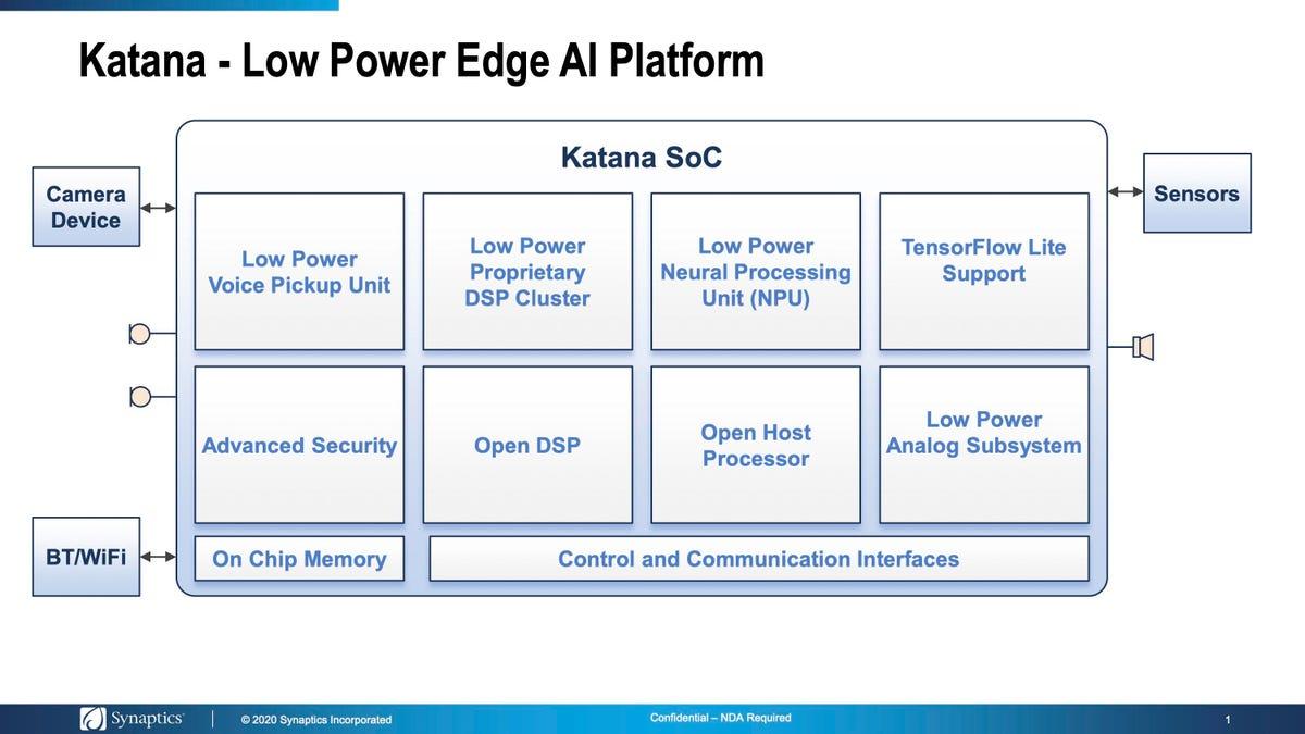 synaptics-2020-katana-low-power-ai-platform.jpg