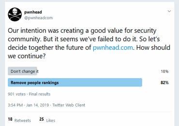 Pwnhead Twitter poll