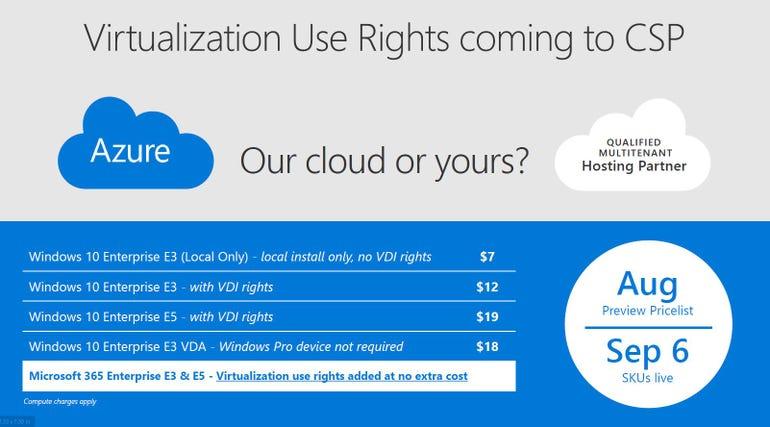 virtualizationrightscsp.jpg