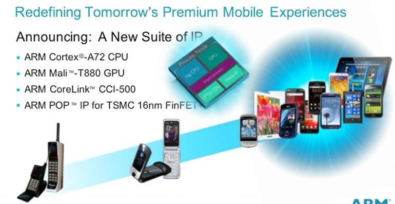 zdnet-arm-mobile-computing-ip.jpg