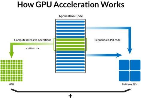 gpu-acceleration.jpg