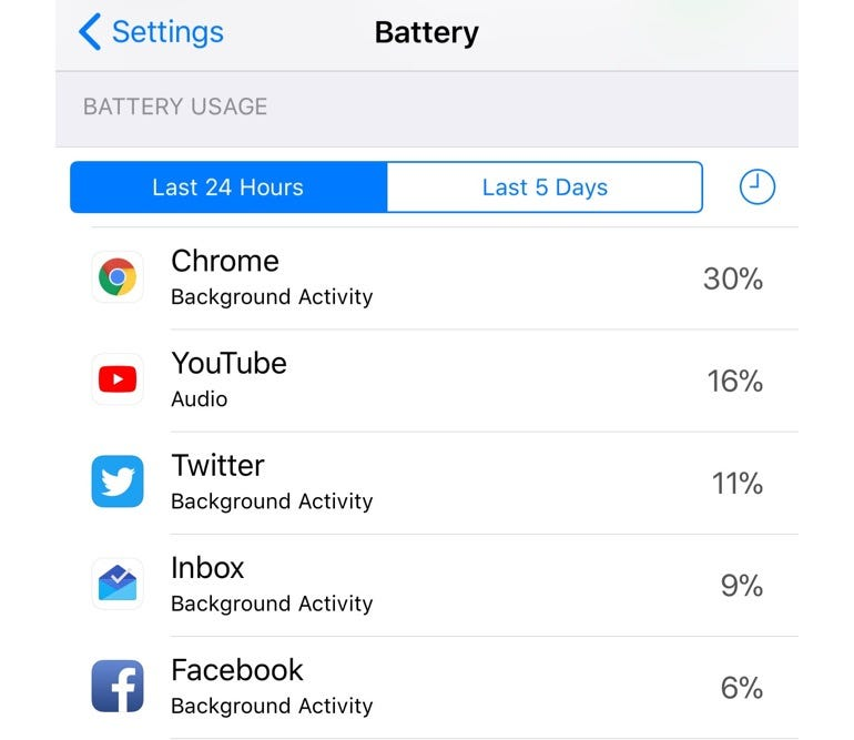 Background refresh settings in iOS 11