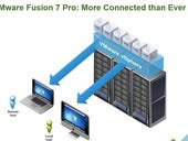VMware: Launches Fusion 7, Fusion 7 Pro with OS X Yosemite support