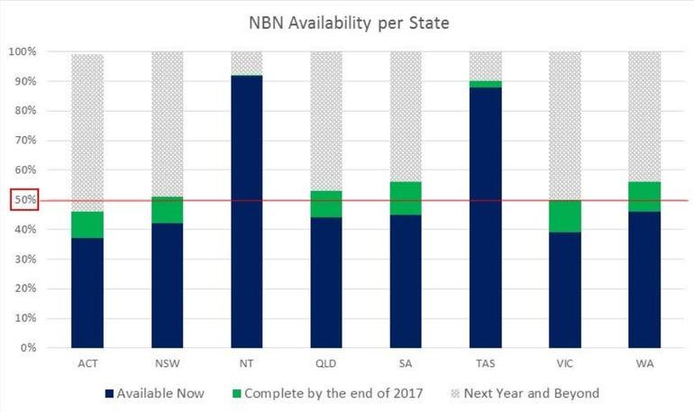 rental-nbn-q3-2017.png
