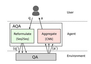 active-aq-setup-diagram.png