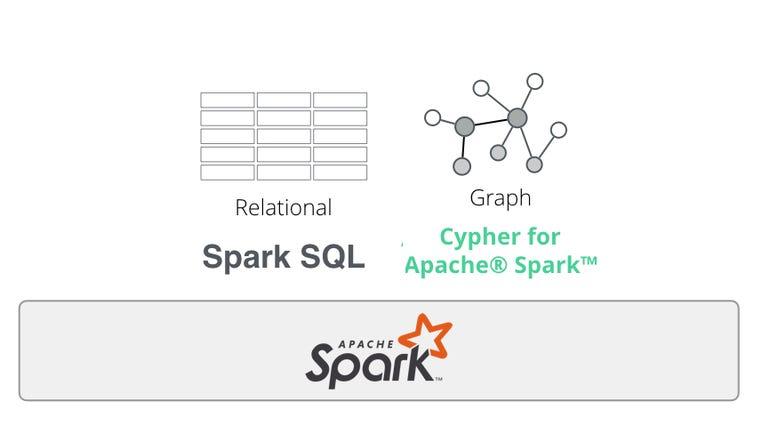 cypher-on-apache-spark-data-lake-integrator-001.png