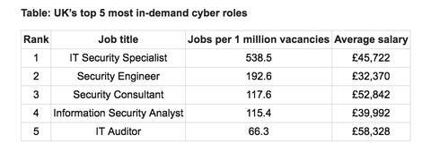 security-jobs.png