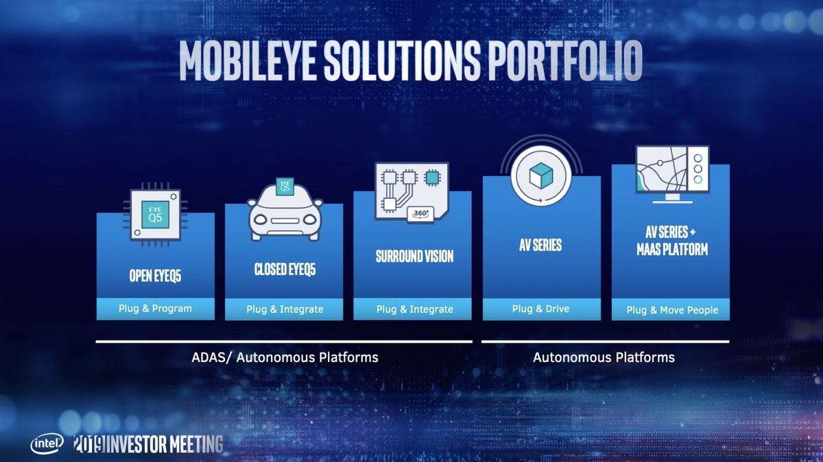 mobileye-solutions-may-2019.png