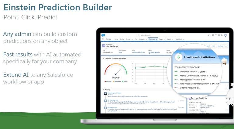Salesforce Einstein prediction builder