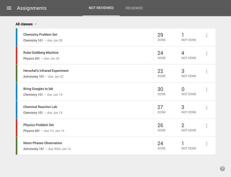 zdnet-classroom-google-work-assignments.png