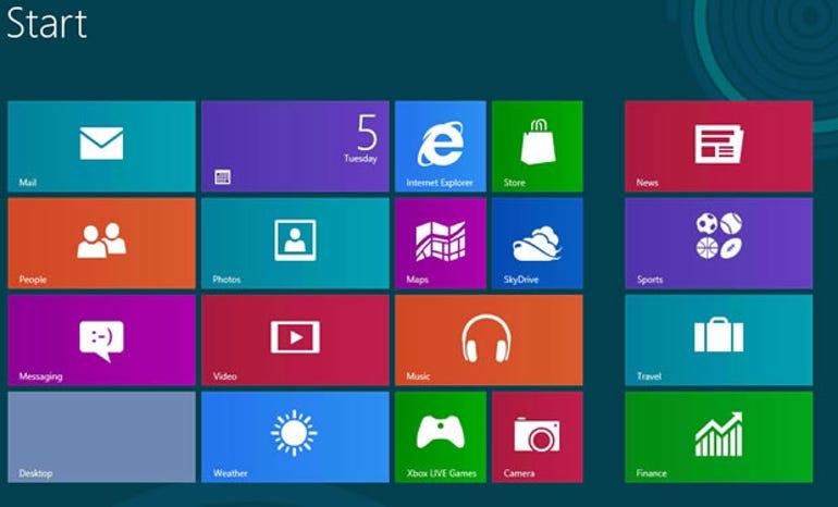 windows 8 business adoption analysis