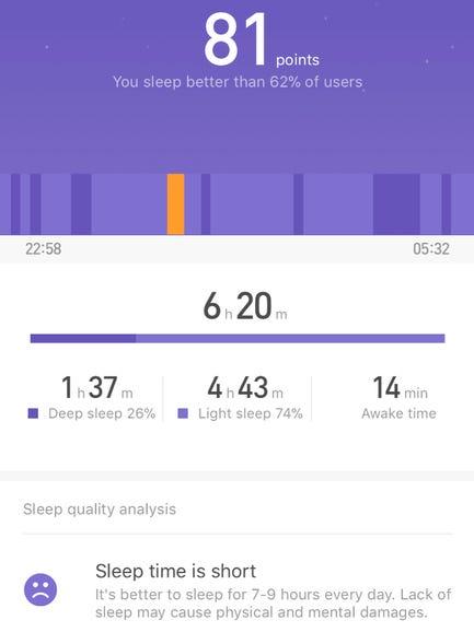 Nightly sleep data