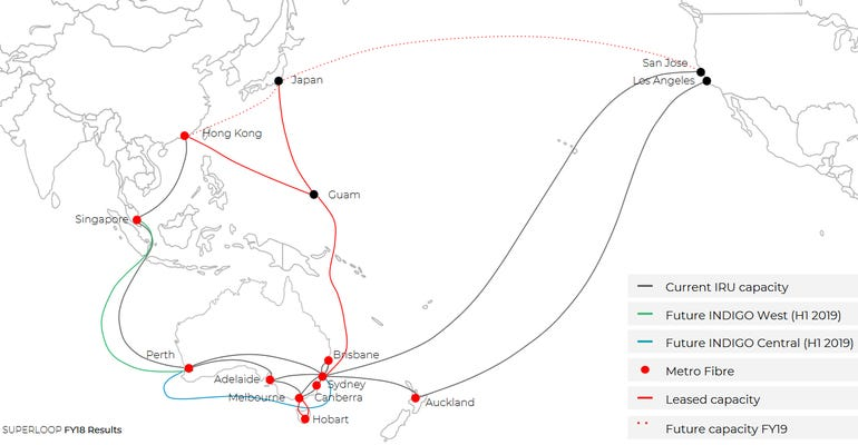 superloop-network.png