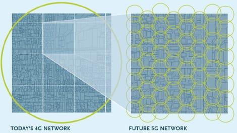 180604-fiber-broadband-association-5g-grid.jpg