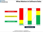 How to succeed in HR software