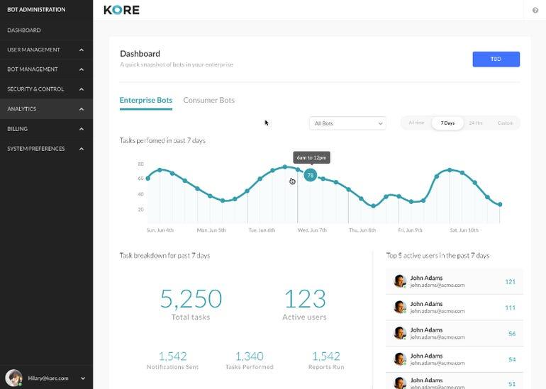 Kore.ai lets enterprises build intelligent chatbots with sentiment analysis ZDNet