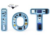 Internet of Things in the enterprise: The state of play