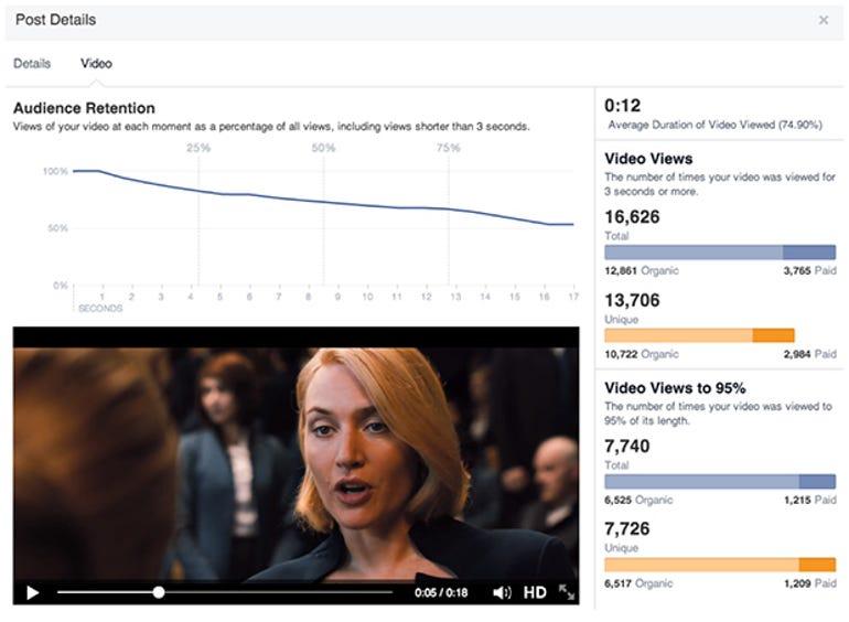 zdnet-facebook-video-metrics
