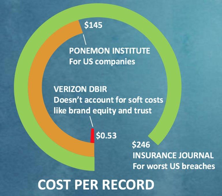 cost-per-record.jpg