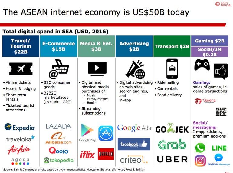 asean-economybain.png