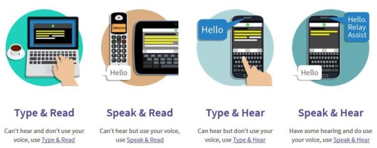 Next Generation Text Relay options