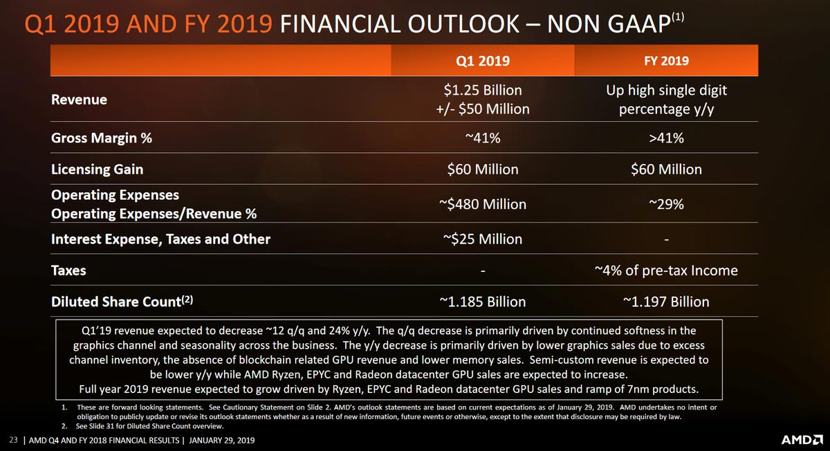 amd-q1-2019-outlook.png