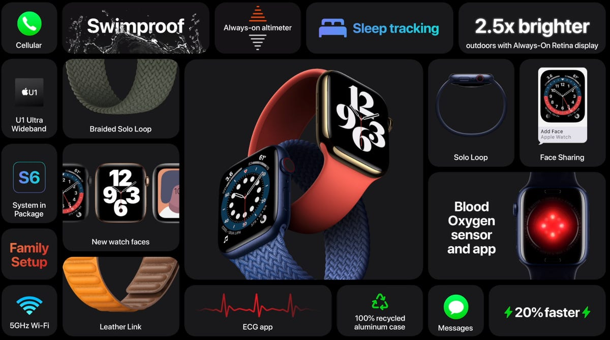 apple-watch-series-6-overview.png
