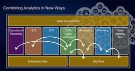 combining-analytics-in-new-ways.jpg