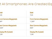 Apple's iPhone 6s optimism may reflect better camera ahead
