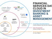 Snowflake launches Financial Services Data Cloud, touts big customer wins