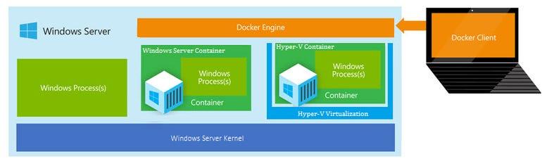 winservercontainers.jpg