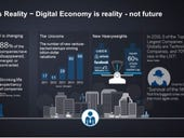 Yesterday´s ERP Future is Today´s Reality