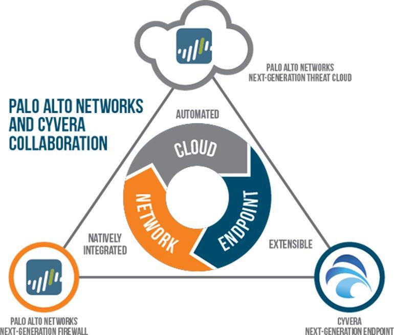 zdnet-palo-alto-networks-next-generation-enterprise-security-platform
