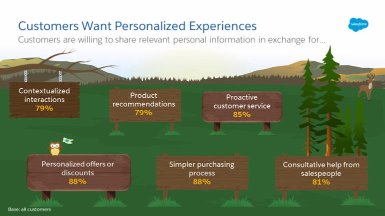 personalized-services.png