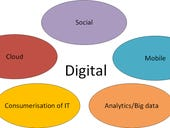 Everyone is 'going digital,' but just what does that mean?