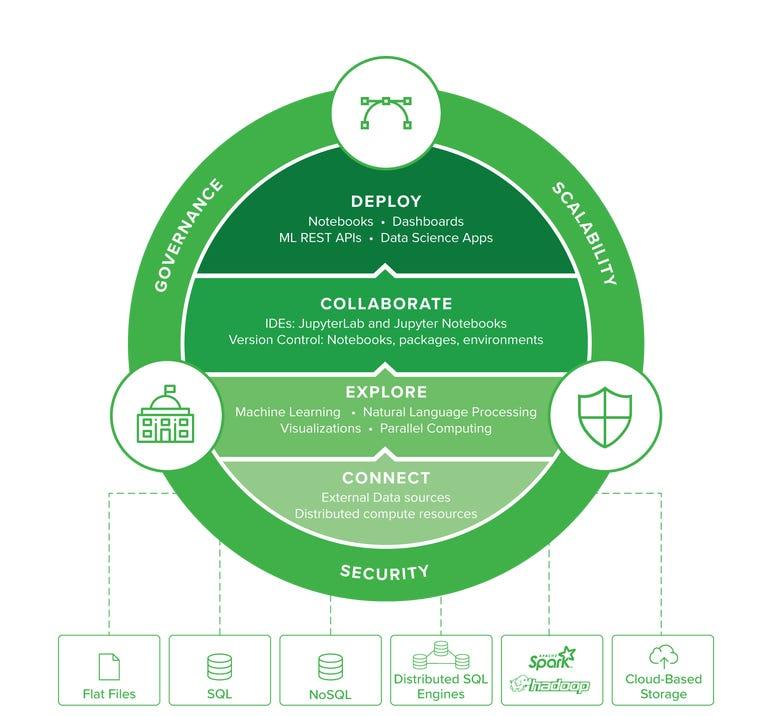 2017-06v8-anaconda-enterprise-small-diagram.png