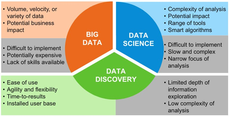 big-data-discovery-graphic.png