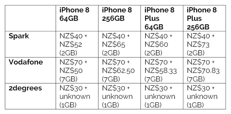 iphone-pricing-cheapest-nz.png