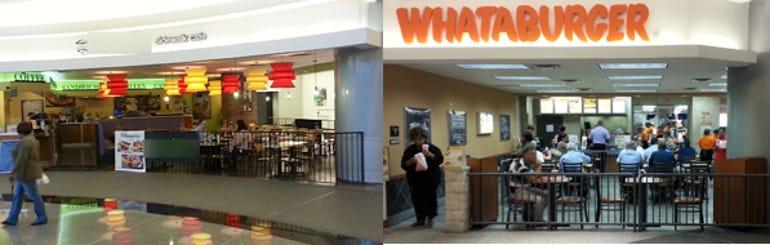 Trendy vs Fast Food