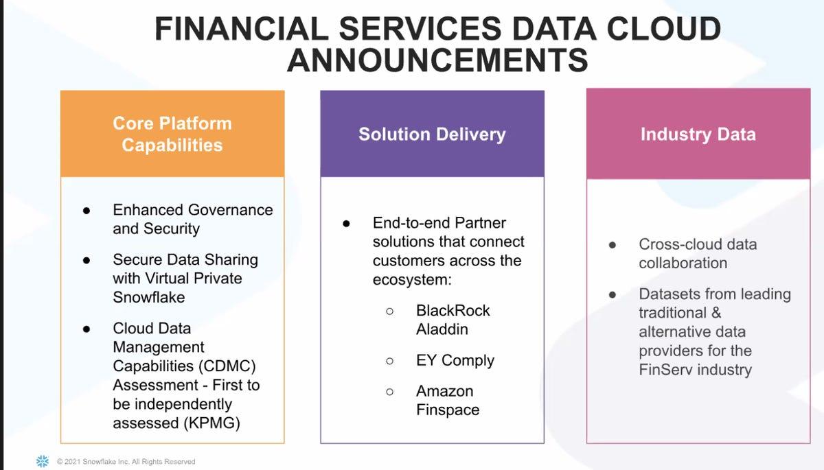 Snowflake meluncurkan Cloud Data Layanan Keuangan, memuji kemenangan pelanggan besar