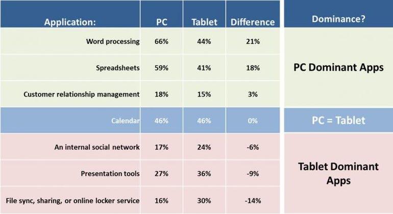 tablet_pc_app_comparison
