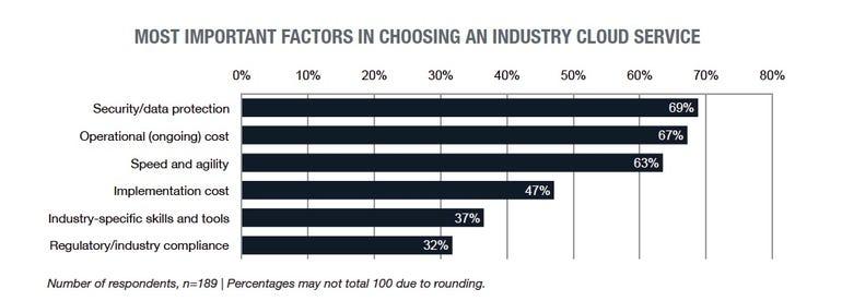 industry-factors.jpg