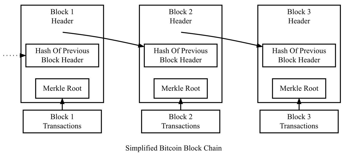 blockchain-illustration.jpg